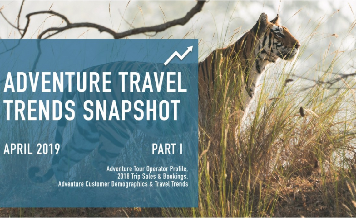 ATTA Adventure Travel Trends Snapshot